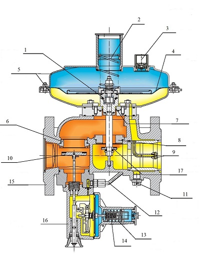 Схема регулятора давления газа MR SF6